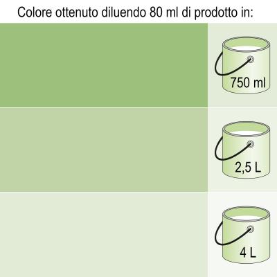 Colorante universale Luxens verde prato 40 ml
