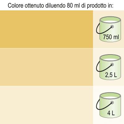Colorante universale Luxens giallo ossido 40 ml