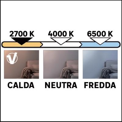 Lampadina LED E27 =170W giallo 360°